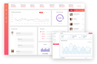 Seo data insights